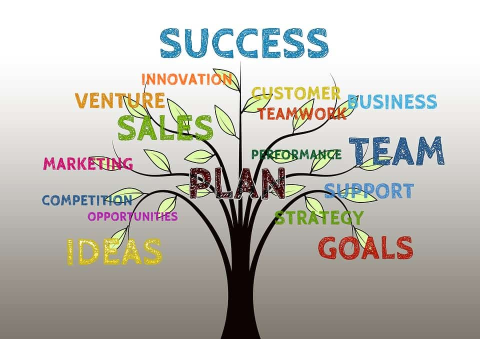 How Multilevel Marketing Companies Got >> Top Network Marketing Companies Uk Mlm Review
